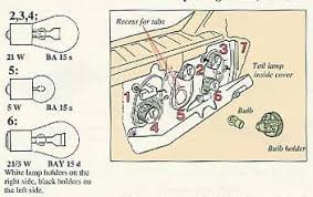 1988 volvo 740 all tail lamp bulbs are replaced from inside of trunk to avoid confusion replace the bulbs one at a time
