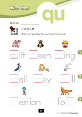There are differences in opinion about whether using phonics is useful in teaching children to read. 1st Grade Phonics Worksheets Consonants S Blends Digraphs Phonics Worksheets Phonics Digraph
