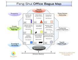 correct feng shui office. Desk Excellent Feng Shui Office Ideas Pictures Inside Measurements 1651 X 1275 Correct C