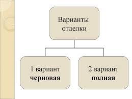 Дипломная работа Разработка и реализация инвестиционного проекта  11