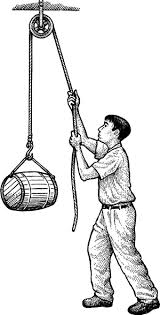 fixed pulley definition. fixed pulley - stays in one place, using a changes the direction of force. definition