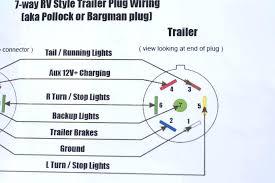 trailer wiring diagram 2001 chevy silverado 7 blade icon cute plug 2009 Chevy Silverado Trailer Wiring Diagram at 2001 Chevy Silverado Trailer Wiring Diagram