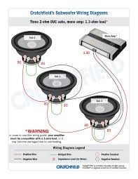 3 dvc 2 ohm mono low imp in subwoofer wire diagram wiring diagram Sub Wiring Dual 1 3 dvc 2 ohm mono low imp in subwoofer wire diagram wiring diagram beautiful dual sub wiring