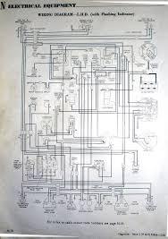 mg midget wiring diagram wiring diagram 1974 mgb wiring schematic image about diagram
