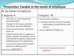 Perquisites And Allowances Chart Perquisites