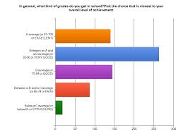 Fixing the high school – Student Survey, Part 1 | Granted, and...