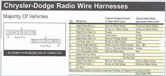97 dodge dakota bumper on 91 dodge dakota radio wiring diagram 1992 dodge dakota stereo wiring diagram 1996 dodge dakota wiring harness diagram schematic rh yomelaniejo co