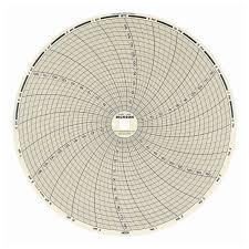 Water Pressure Chart Recorder Dickson Pressure Chart Recorder Replacement Charts Recorders