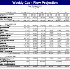 weekly cash flow projection template weekly cash flow projection templates business plan