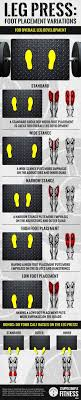 Leg Press Chart These 8 Exercise Charts Are Your Answers To Proper Form