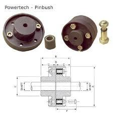 Industrial Pinbush Coupling Dynamic Trading Company