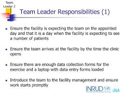 Ppt Team Leader Role Powerpoint Presentation Id 1756676