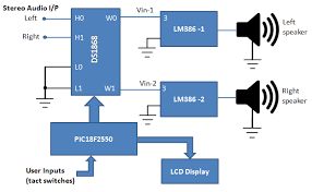 audio block diagram ireleast info audio block diagram the wiring diagram wiring block