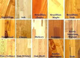kinds of wood for furniture. Kinds Of Wood For Furniture Boat Best Woods Types 4 Give A .