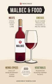 Malbec Food Pairing Ideas Wine Folly