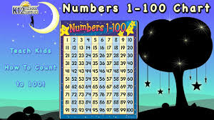 1 T0 100 Chart Hundred Chart Number Chart To 100 1 100 Chart
