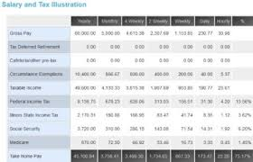 Calculate Monthly Paycheck 5 Free Salary Calculator Websites With State Tax Calculations