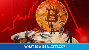 It utilizes vast amounts of distributed computing power in an effort to prevent denial of service attacks and spam. 51 Attack Explained How To Plummet The Price Of A Cryptocurrency Trading Education