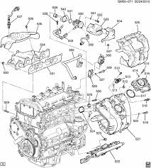 2002 dodge ram 1500 stereo wiring diagram 2002 discover your acadia backup camera wiring diagram