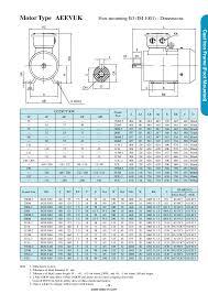 Abb Electric Motor Frame Size Chart Teco Electric Motor Manual