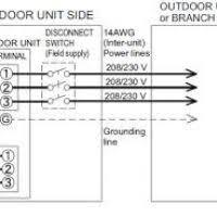 wiring diagram ac split duct yondo tech fujitsu aou36rlx installation manual at Fujitsu Mini Split Wiring Diagram