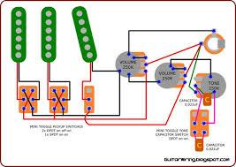 guitar wiring diagrams 1 pickup volume tone images explore guitar guts guitar turff and more minis guitar pickups guitar