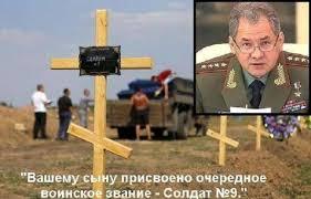 В свидетельствах о смерти российских военных на Донбассе причиной указываются производственные травмы, - разведка - Цензор.НЕТ 4592