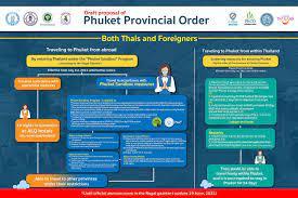 Phuket Sandbox Draft: ThailandTourism