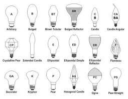type of lighting. Light Bulb Shape Chart Type Of Lighting