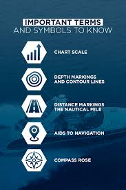 Ocean Depth Chart How To Navigate The Ocean Using Charts Formula Boats