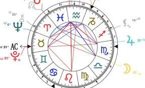 Detailed Natal Chart Reading Lunarlover24 I Will Provide Detailed Birth Chart Reading For 5 On Www Fiverr Com