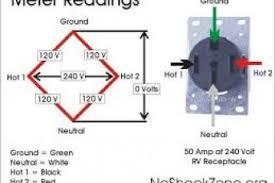 rv 50 twist lock plug wiring diagram 4k wallpapers 7 way trailer plug wiring diagram ford at Rv Plug Diagram