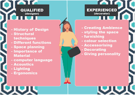 What Is The Difference Between Interior Decorator And Interior Designer Difference between an Interior Designer and an Interior Decorator 34