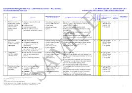 Business Risk Management Plan Template Pmp Risk Management Plan Template Ideas Of Risk Management Plan 6