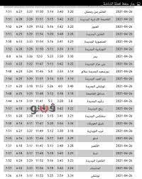 موعد أذان المغرب اليوم الإثنين 26-4-2021 فى مصر - بوابة فيتو