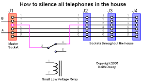projects silent phones the most simple method of operation is to operate the relay at night so that the phones don t ring in the middle of the night and wake you up