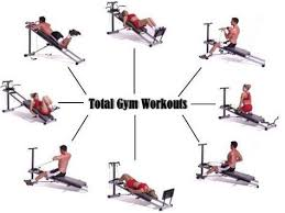 Total Gym Weight Resistance Chart Total Gym Fit Call Now For Best Deal On Home Gyms Tvshop