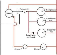 john deere 40 wiring diagram starfm me Refrigerator Compressor Diagram freezer defrost timer wiring diagram
