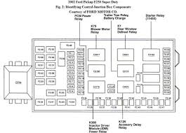 2003 ford f550 wiring diagram ford f250 fuse box diagram ford wiring diagrams online