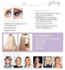 Summer Skin Tone Color Chart Creativedotmedia Info