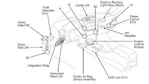 2000 tundra starter wiring diagram on 2000 images free download 2007 Toyota Tundra Fog Light Wiring Diagram 1998 toyota corolla ecu location toyota tundra fog light schematic 2000 corvette wiring diagram 2007 Toyota Tundra Brake Wiring Diagram