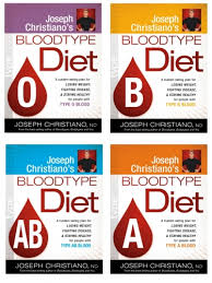 Ab Positive Blood Type Diet Chart 6 Best Quality A Positive Blood Type Diet Food List X 104