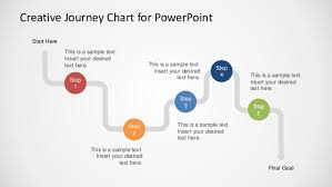 Step Chart In Powerpoint Creative Journey Chart For Powerpoint Slidemodel Com