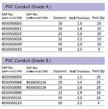 Electrical Pvc Pipe Size Chart Bedowntowndaytona Com