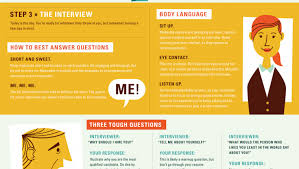 how to ace your job interview infographic holy kaw how to ace your job interview infographic