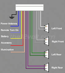 nissan sentra radio wiring diagram image 1997 nissan sentra radio wire diagram 1997 auto wiring diagram on 2003 nissan sentra radio wiring