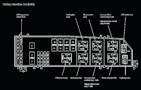 2005 mercury mariner wiring diagram wiring diagram libraries 2005 mercury mariner fuse box diagram wiring diagrams
