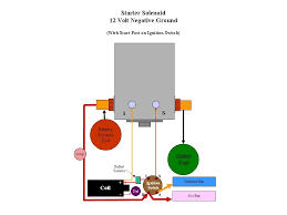 starter and solenoid wiring diagram on a 400cu in chevrolet motor