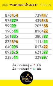 สำนักหวย - แนวทางสถิติหวยออกวันพระ งวดที่ 1 กันยายน 2559