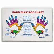 Hand Chart Reflexology Hand Massage Wallet Size Reference Card Chart Pocket Acupressure Ebay
